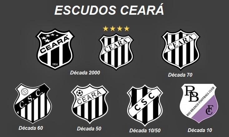 Escudos Ceará