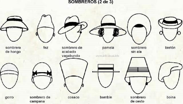 TIPOS DE SOMBRERO 2