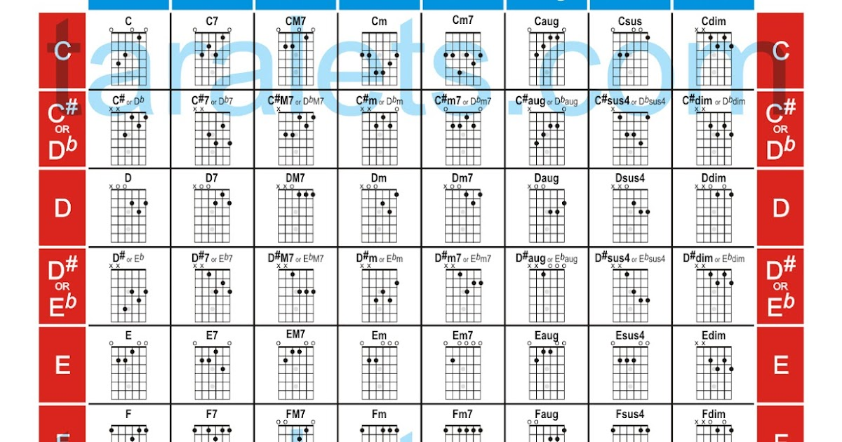 Start Playing Guitar and Piano Chords ~ TaraLETS.com