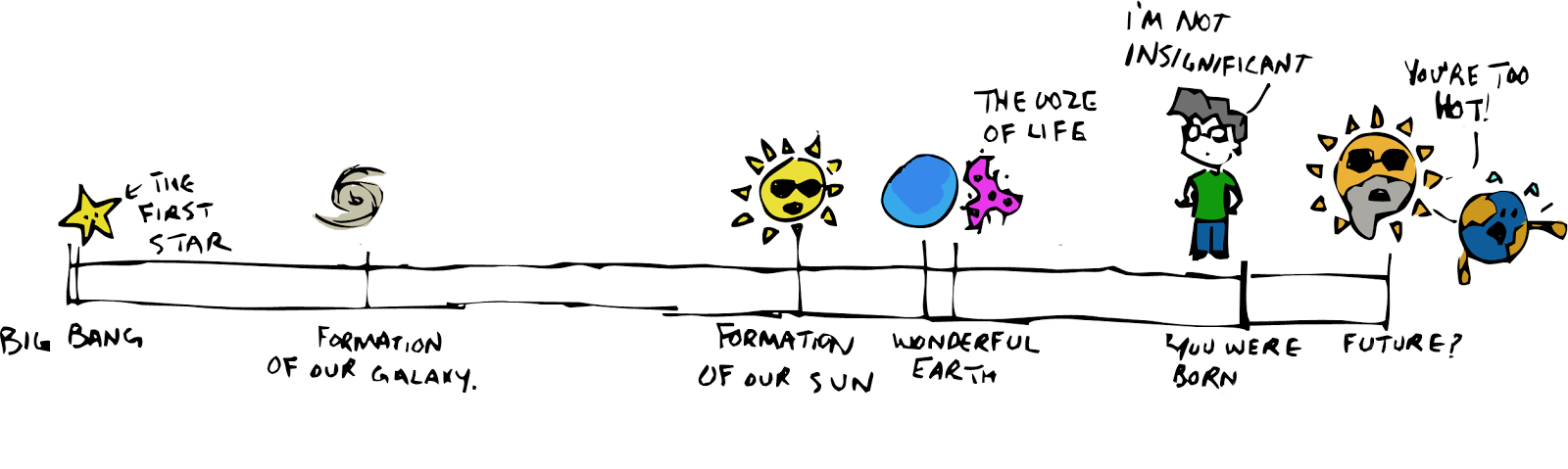 Sketchy Science Life And Death In The Goldilocks Zone The Shifting Scope Of Planetary Habitability