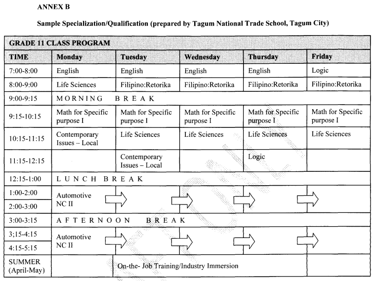 High School Block Schedule Template