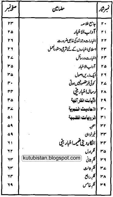 Contents of Sahafat Aur Os Ki Sharai Hudood Pdf Urdu Book