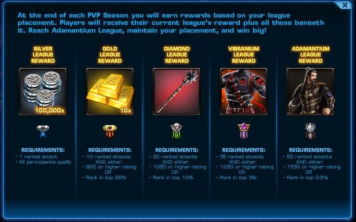 PVP 14 Rewards