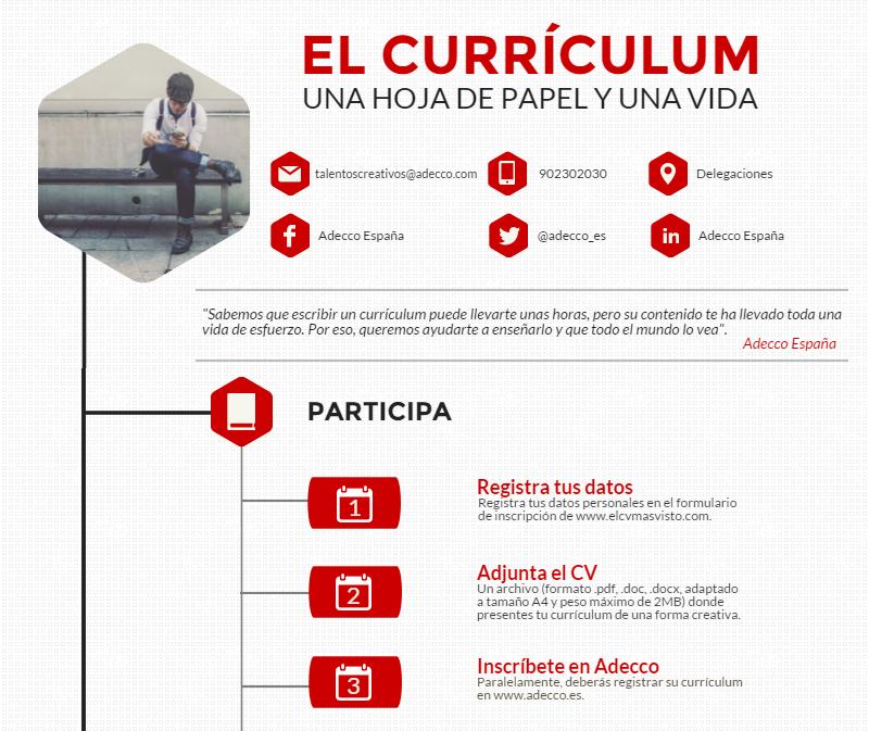 """El CV más visto"""". Una iniciativa de Adecco. ~ ESPAI DE RECERCA ..."""