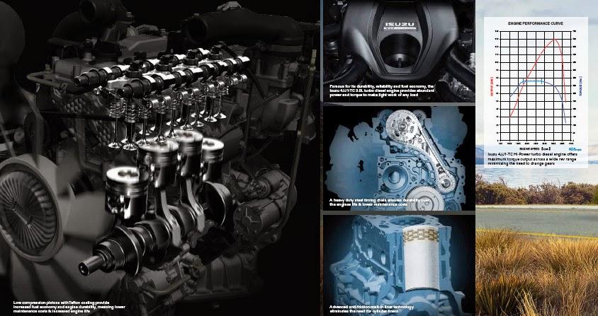 engine isuzu mu-x