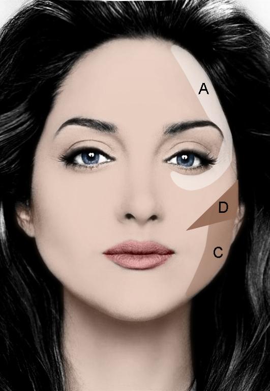 Taglio capelli per viso triangolare verso l'alto