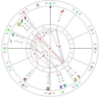 Astro Wiki Cara Delevingne Birth Horoscope Reading