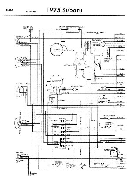 Subaru 1975 Models Wiring Diagrams