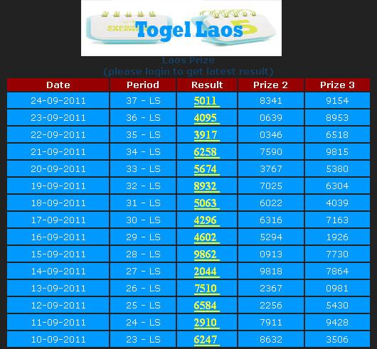Data Keluaran Togel Singapura Togelmaster - newhairstylesformen2014.com