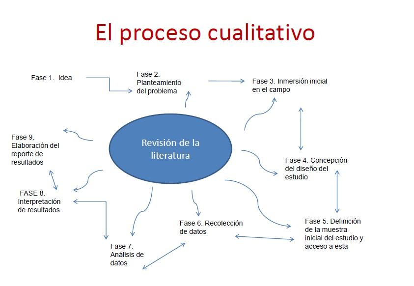 que es etnografia pdf free