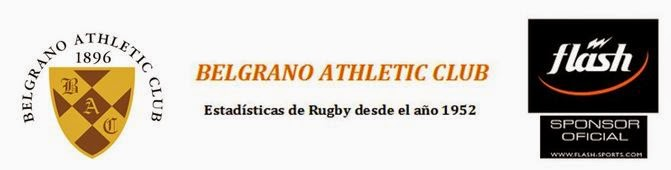 Belgrano Athletic Club