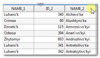 Russian sphinx qgis basic tutorial 1 attribute table for Html table sortable attribute