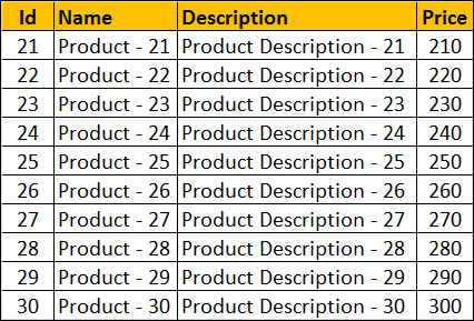 sql server 2012 paging stored procedure