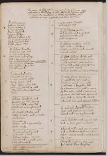 homeschool pilgrim american history mayflower passenger list