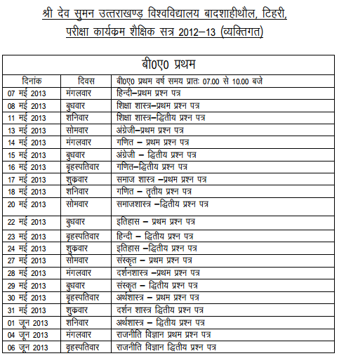 BA First Year Private Exam 2013 Datesheet | Sri Dev Suman Uttarakhand University Badshahithaul Tehri