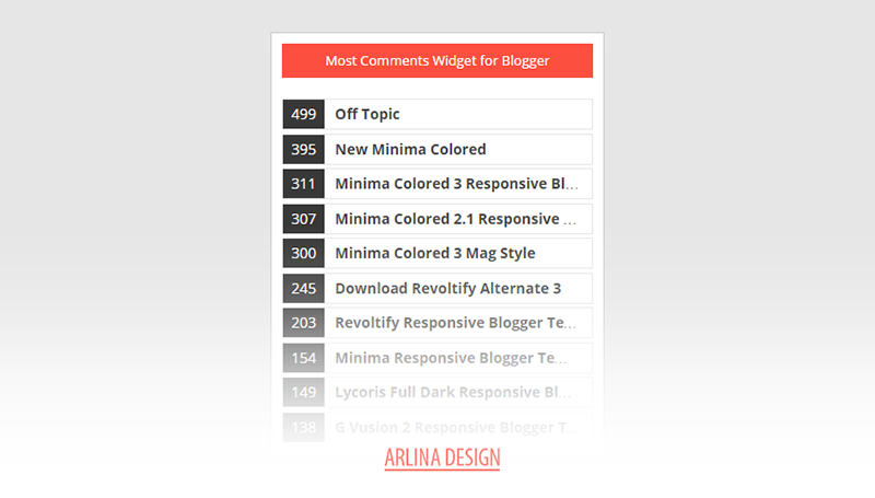 Most Comments Widget for Blogger Posts