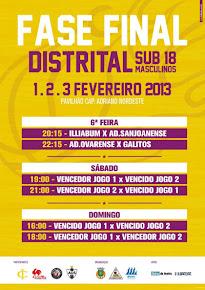 Fase Final Distrital Sub18 Masculinos