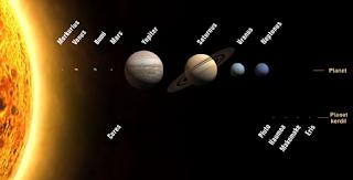 Pengertian dan Ciri-Ciri Anggota Tata Surya (Matahari, Markurius, Venus, Bumi, Mars, Jupiter, Saturnus, Uranus, Neptunus dan Pluto)
