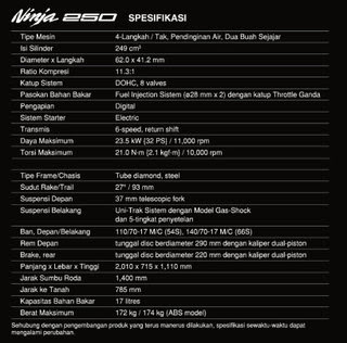 Spesifikasi dan Harga New Ninja 250