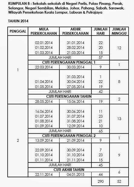 Cuti Sekolah 2014 - Kumpulan B
