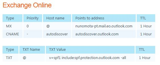 how to get mx records dns from outlook 365