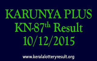 KARUNYA PLUS KN 87 Lottery Result 10-12-2015