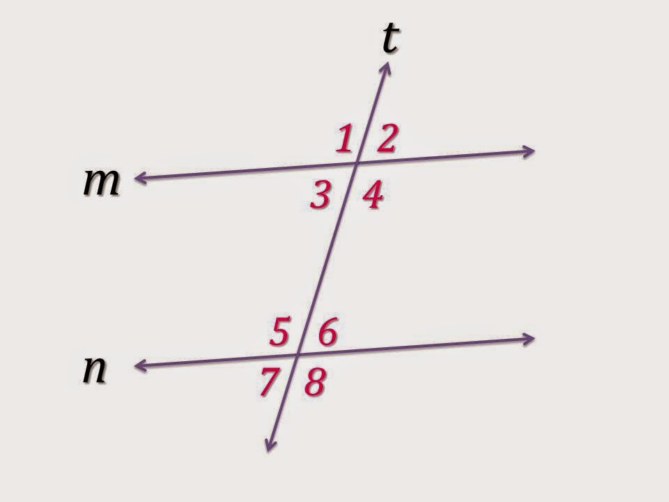 PARALLELISM, PERPENDICULARITY AND INEQUALITIES OF TRIANGLES ...