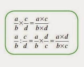 Cara Perkalian dan Pembagian Pecahan Matematika Kelas 5 SD