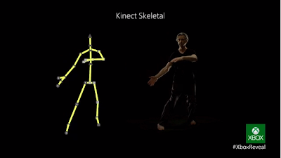 Btter Kinect in Xbox One