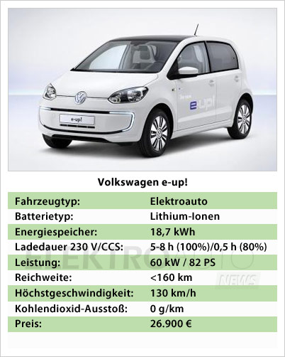 Electric Cars Vw Up Electric Car