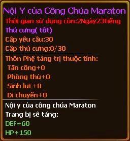 Chỉ số pet nội y của công chúa Maraton gunbao