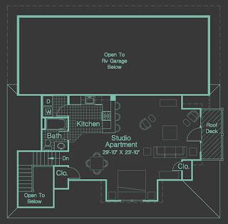 Garage Apartment Plans Rv