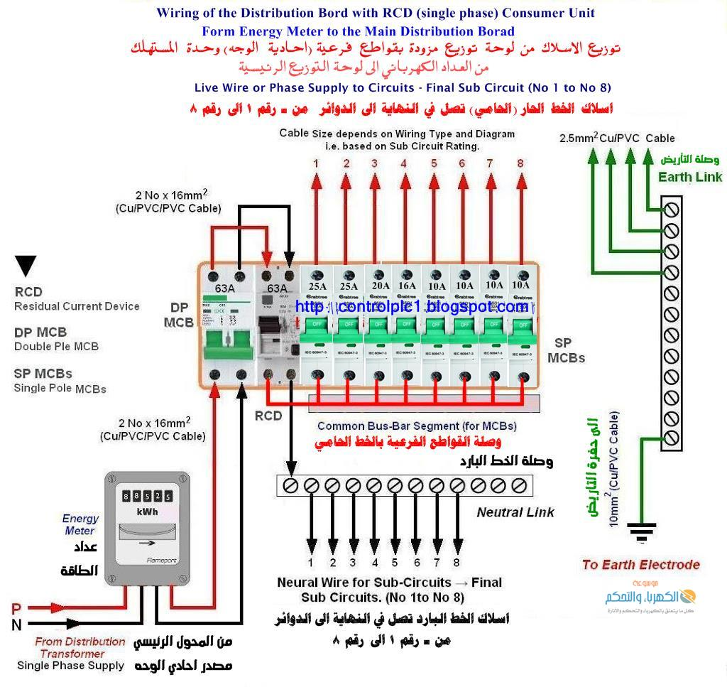 electrical panel wiring with Connecting The Main Distribution Panel Cable on S13ddinswitchpanel in addition Connecting The Main Distribution Panel Cable together with Watch together with Watch furthermore Thermocouple Color Code.