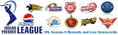 IPL 7 Schedule 2014, Scorecard, Statistics, Records