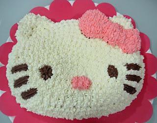 Postres de Hello Kitty, Fiestas Infantiles
