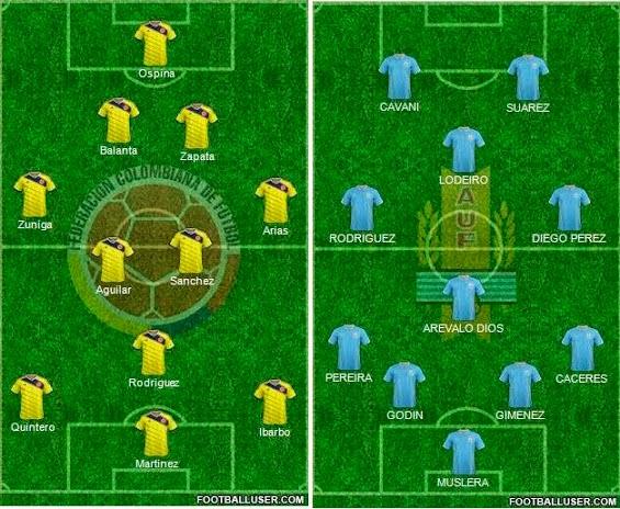Prediksi Hasil Kolombia Vs Uruguay Babak 16 Besar Piala Dunia 2014 smk 3 tegal yes blog tegal