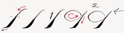 DeAnn Singh Calligraphy: November 3, 2014 - Pointed Pen Styles Class ...