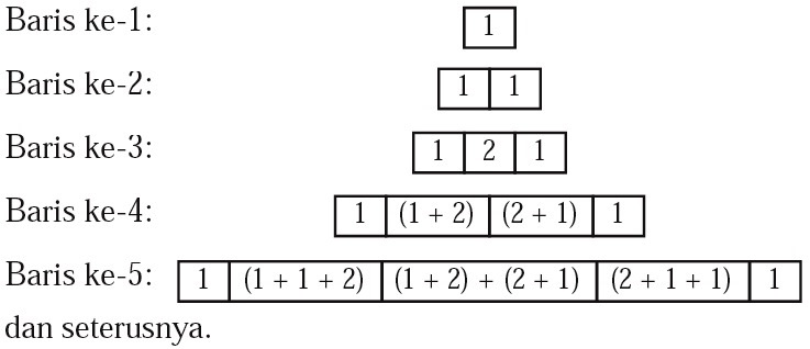 Rumus contoh soal permutasi dan kombinasi pengertian unsur yang bagi segitiga pascal ccuart Gallery