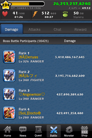 Yesterday, two BA players took the world boss down in less than 2