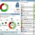 La crisi dei partiti sondaggio elettorale Ispo sul Corriere della Sera