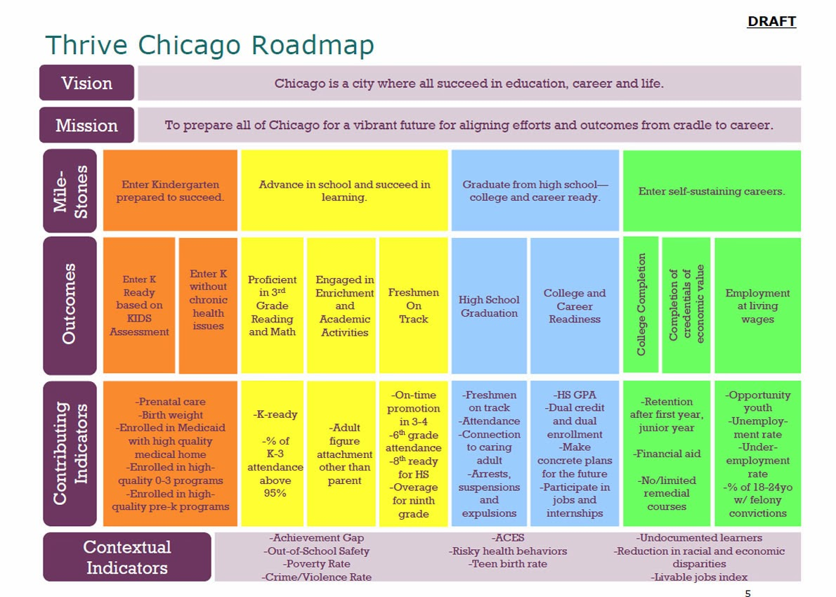 Tutor Mentor Institute LLC Mobilizing Resources For Birth To Work - Chicago map safety