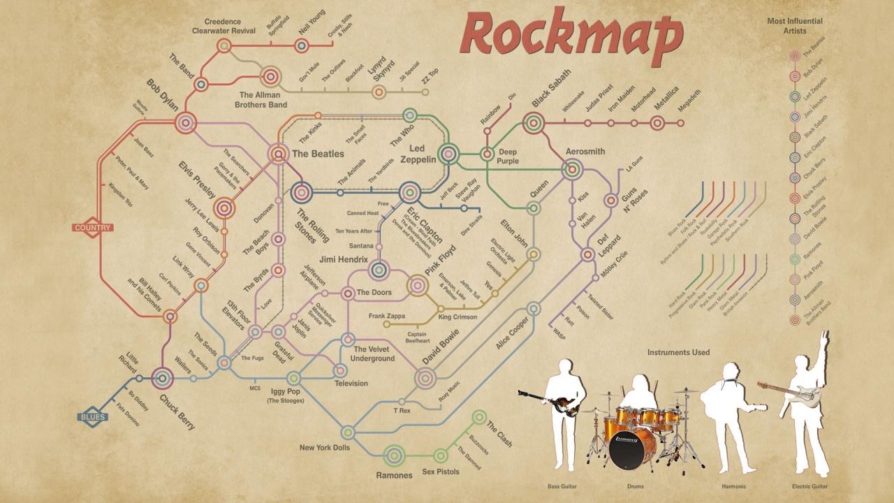 Classic Rock Legends Wallpapers