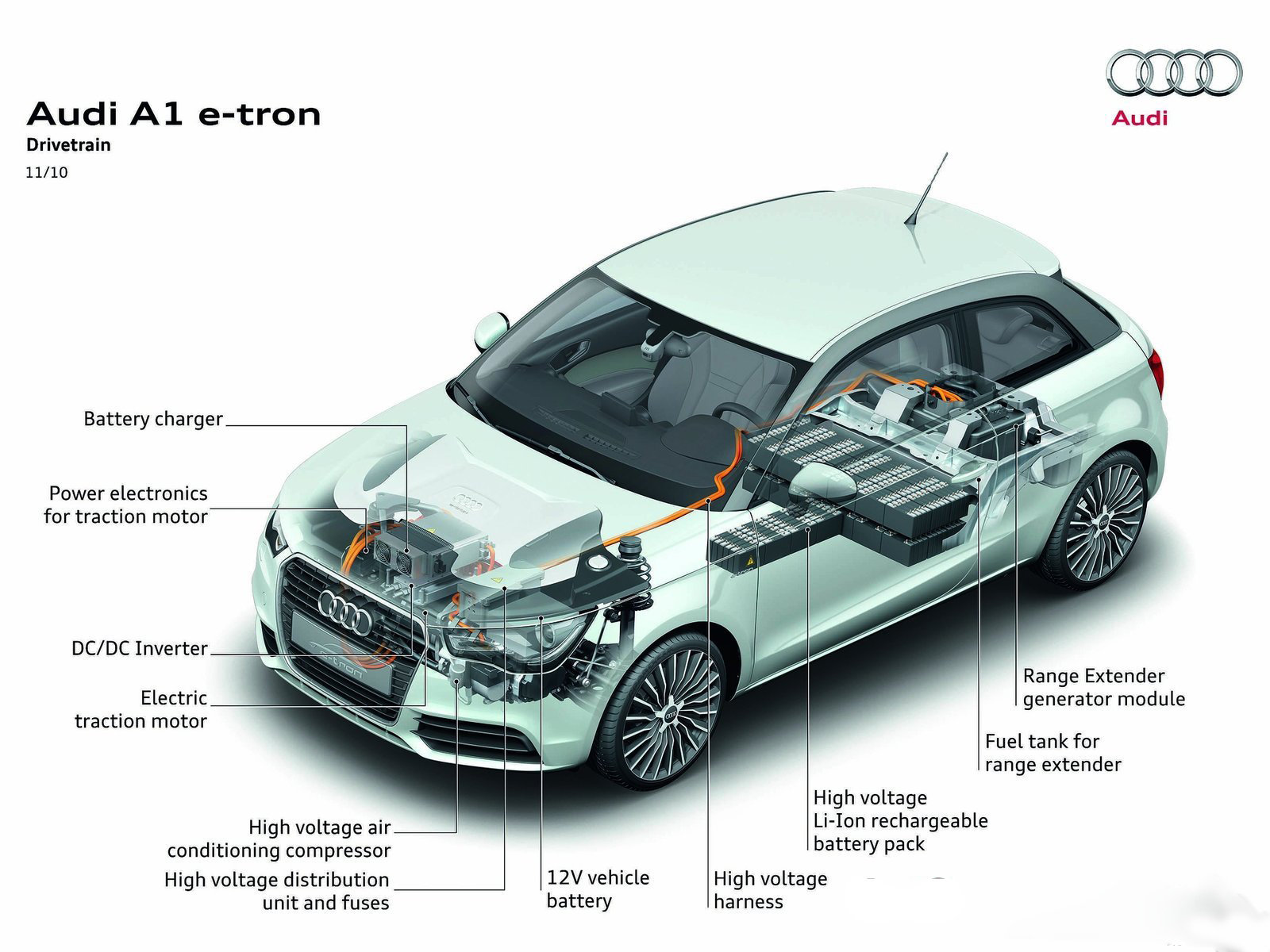 a1 engine bay diagram audi wiring diagrams online audi a1 engine bay diagram audi wiring diagrams online