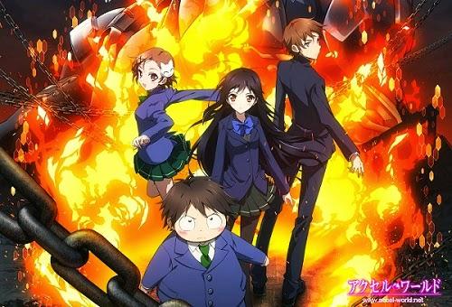 Anime yang Mirip Sword Art Online