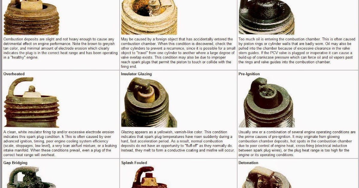 How to change the oil filter in your car 14