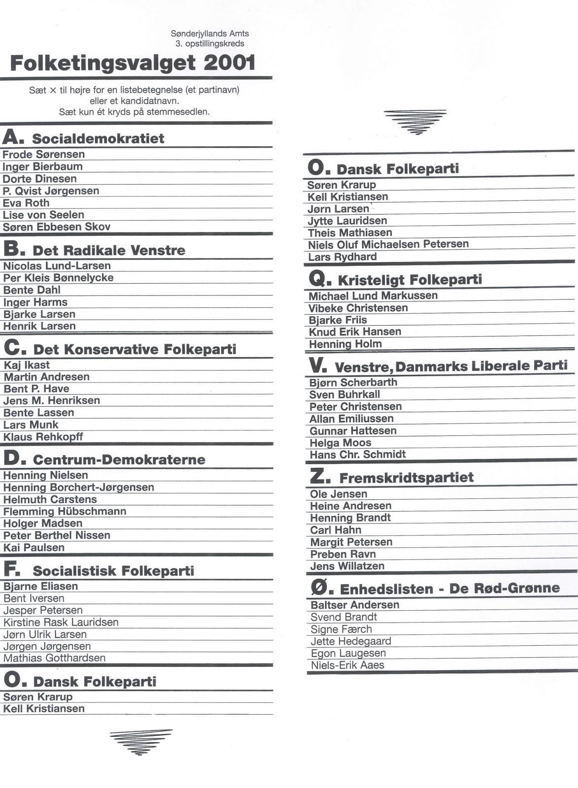 partier i folketinget 2017