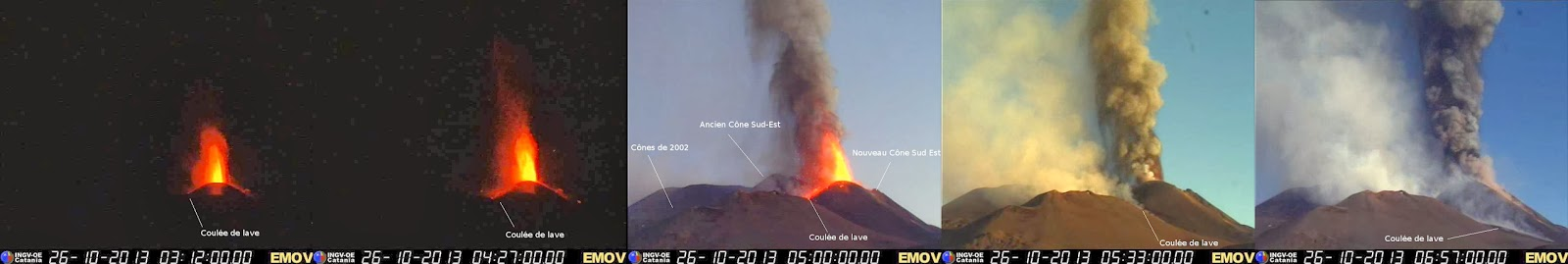 Coulée de lave du volcan Etna, 26 octobre 2013