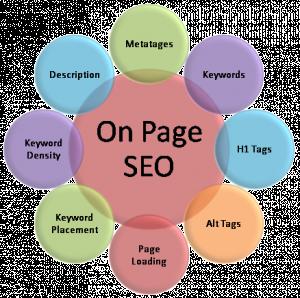 SEO On Page là gì? Cách SEO OnPage & tối ưu hóa website