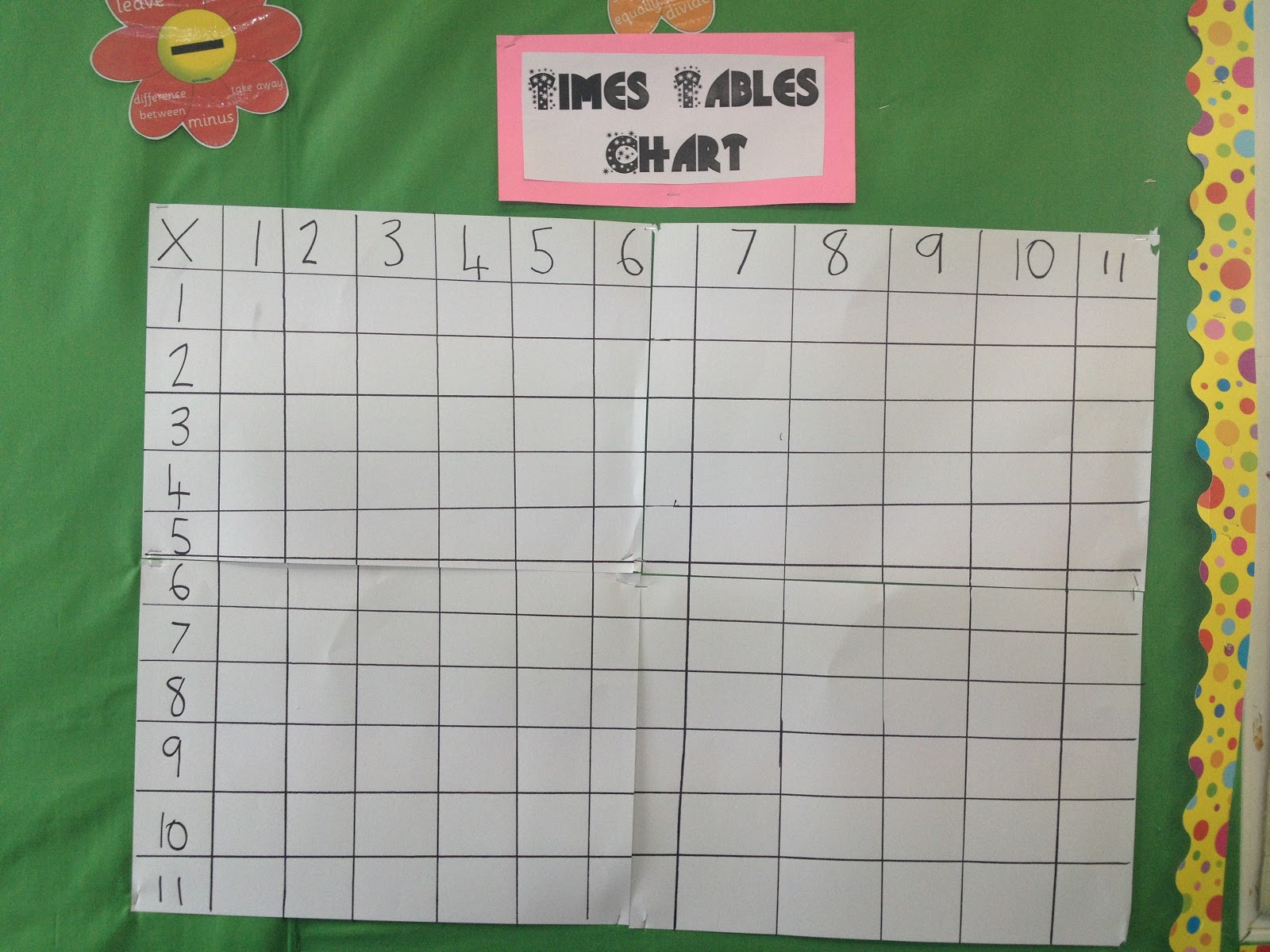 13times table new calendar template site for 13 times table chart