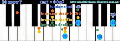 Acordes de piano menores con séptima (m7) o teclado, inversiones organo